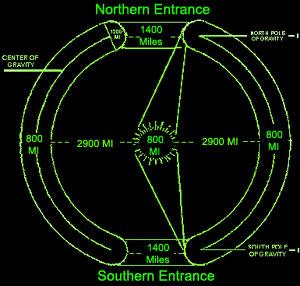 esfera-dyson-entradas