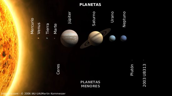 pluton-planetas
