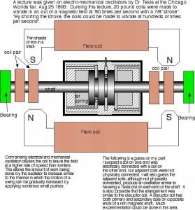 nicola-tesla-11-oscilador-mecanico