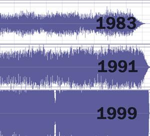 loudness-war-compression-diagram
