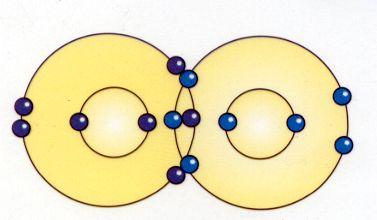 electricidad-atomos-electrones-circular