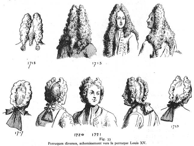 pelucas siglo XVIII francia estilos
