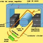 Electricidad y magnetismo: ¿qué es la inducción electromagnética?
