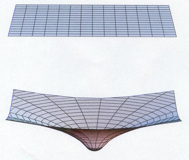 relatividad-curvatura-espacio