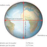 ¿Cuál es el punto de la Tierra más alejado del centro de sí misma?