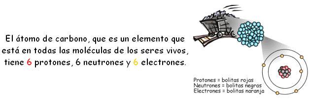 atomo-carbono-4-electrones