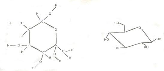 glucosa molecula esquema