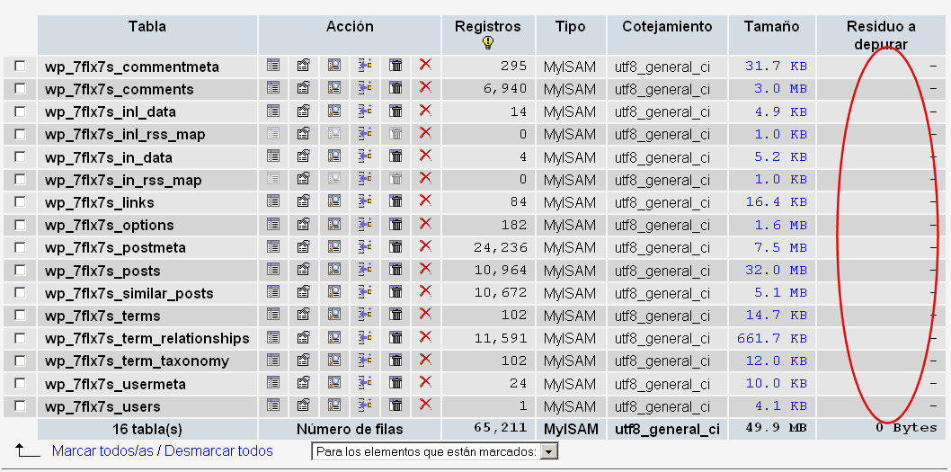 phpmyadmin optimizar reparar tabla 1