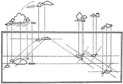 ryoanji_jardin karesansui esquema grafico estructura rocas