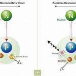 decaimientos_desintegracion_neutron