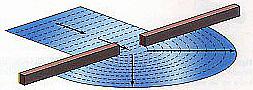 ondas liquido olas mar difraccion dispersion