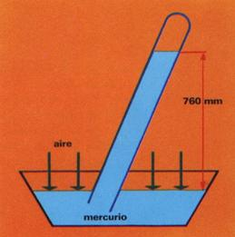 tiempo-meteorologico-clima-barometro-presion-medidor-medir