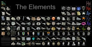 atomo-tabla-periodica-elementos