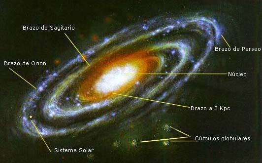 galaxia via lactea dibujo
