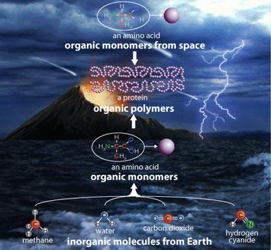 origen-agua-tierra-prebiotica