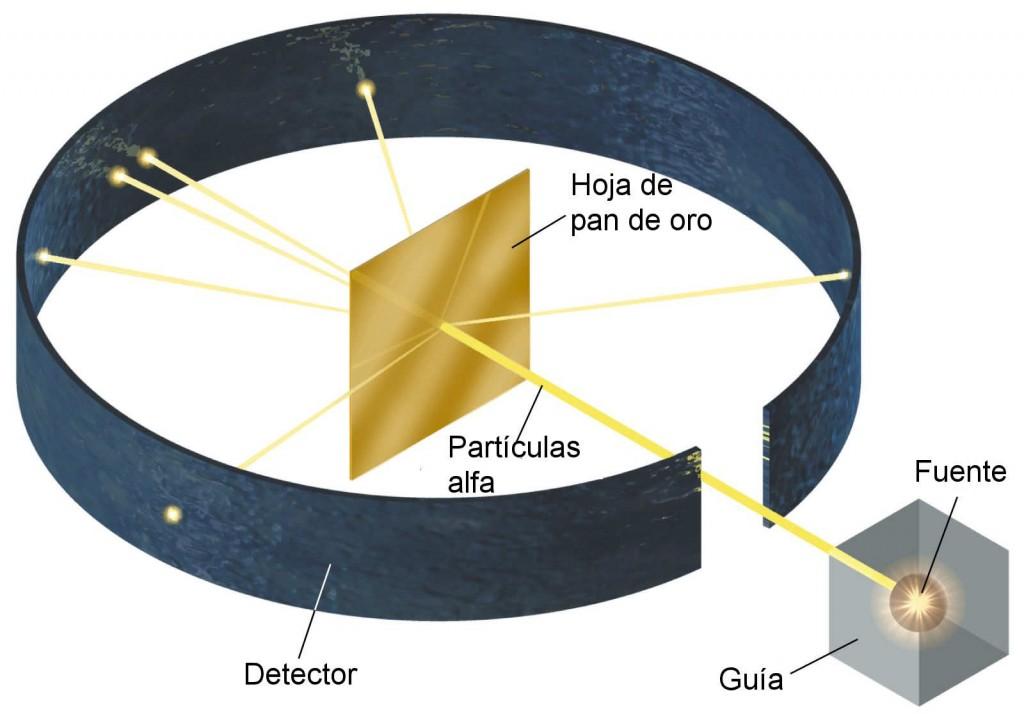 experimento nucle atomo alfa pan de oro
