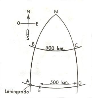 solucion dirigible leningrado meridianos
