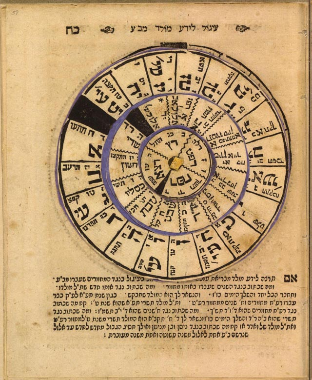Particularidades del calendario etíope | Blogodisea