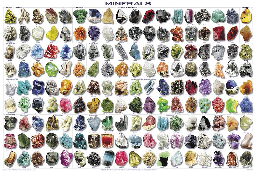 minerals-minerals-poster