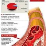 arterias-arteriosclerosis