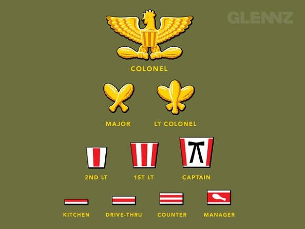 kfc-badges