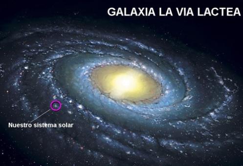 via-lactea-sistema-solar