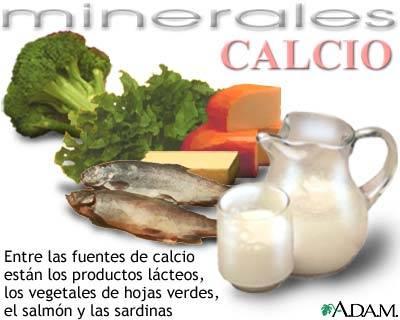 Consejos y normas para tener unos dientes sanos sin caries blogodisea - Alimentos naturales ricos en calcio ...