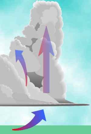 granizo-granizada-nubes-formacion
