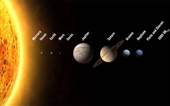 sistema-solar-planetas-esquema-imagen
