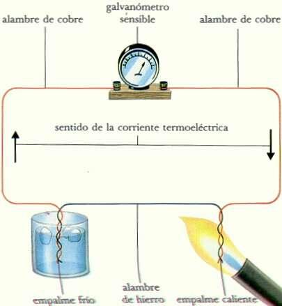 efecto_seebeck ciencia