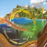 Cómo el azufre del océano regula la radiación