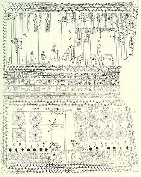 tiempo-calendario-egipcio-senm