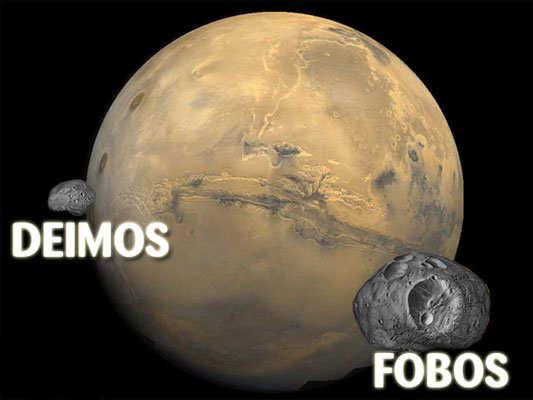 marte planetas satelites