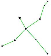 constelacion desconocida adivinanza pregunta