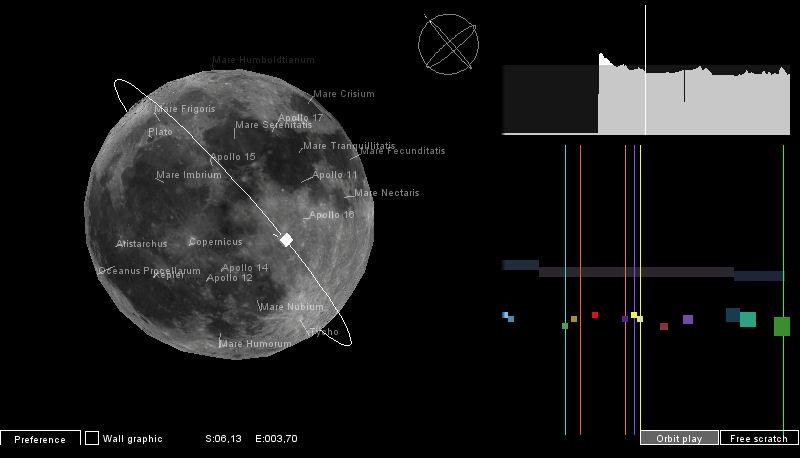 moonbell luna scratch orbita