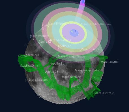 moonbell musica lunar luna