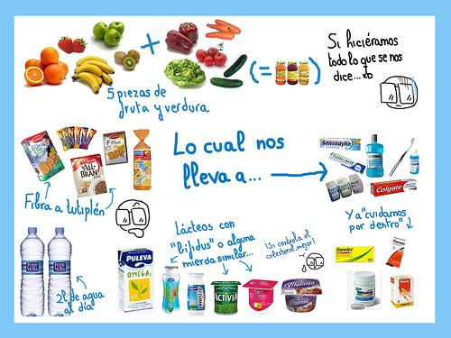 dietetica comercial