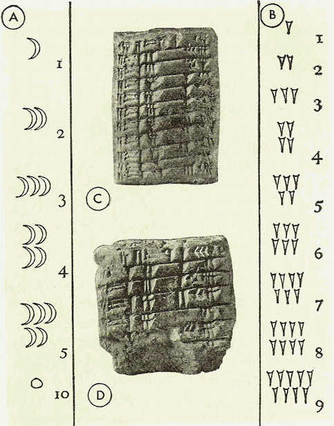 escritura-cuneiforme-arcilla