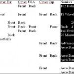 Cómo seleccionar y copiar textos de forma vertical en Word