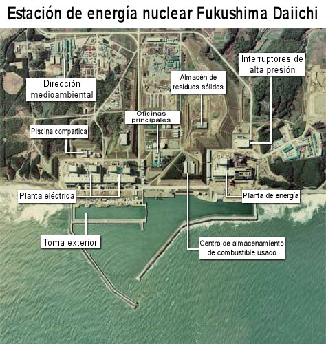 Fukushima-Daiichi-Nuclear-Central-Japon-Grafico