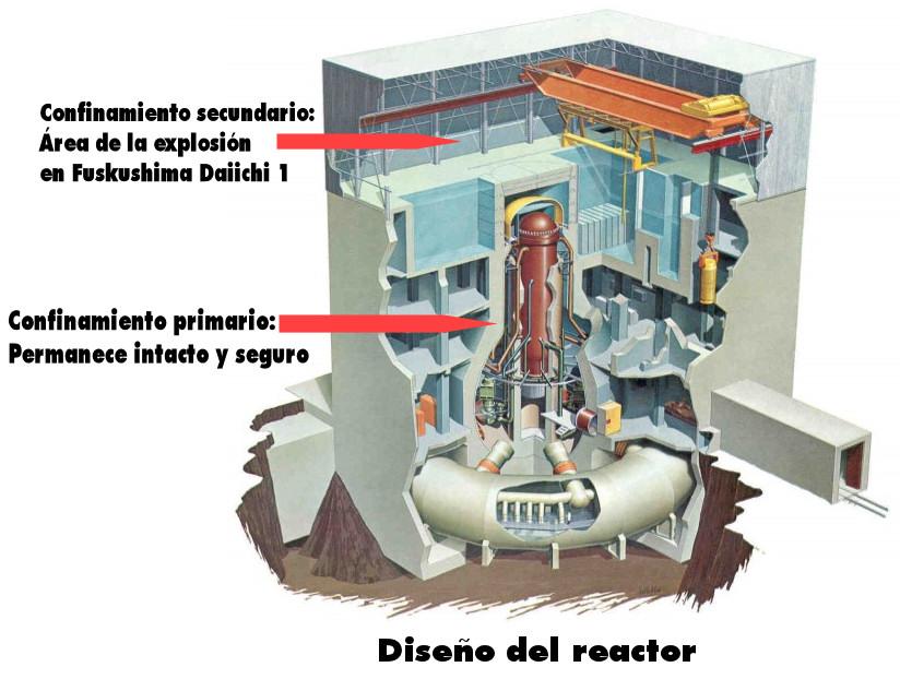 diseno central nuclear reactor agua energia