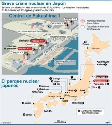 japon-terremoto-explosion-central-nuclear-fukushima-seismo