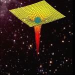 La mecánica cuántica y el principio de incertidumbre