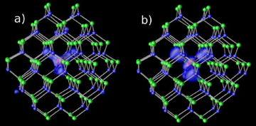 nanocristales-dopados