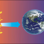 ¿Cuáles son los lugares con más radiación del mundo?