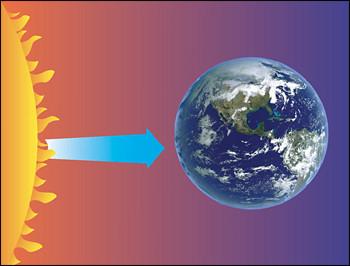 radiacion solar radiactividad