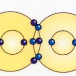 enlace covalente atomos