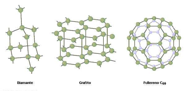 enlaces-metalicos