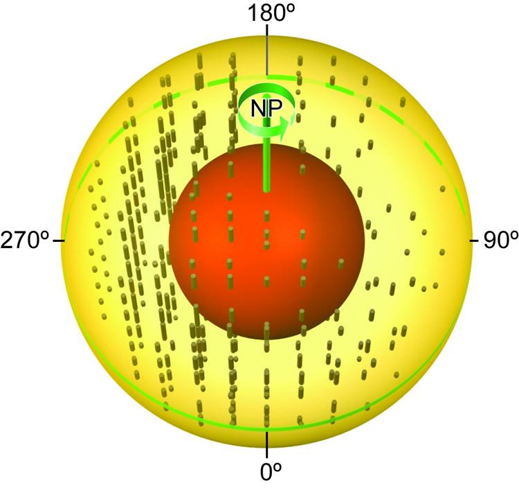 geologia geofisica nucleo tierra hierro 3d