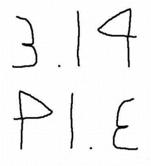 3.14 numero pi